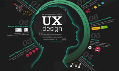 UX-Website Design